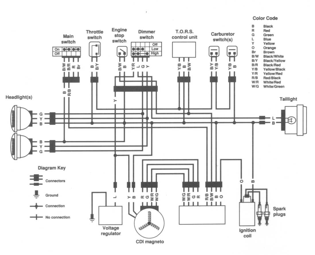 Banshee_Wiring_Diagram banshee wiring harness toad wiring harness \u2022 free wiring diagrams  at virtualis.co